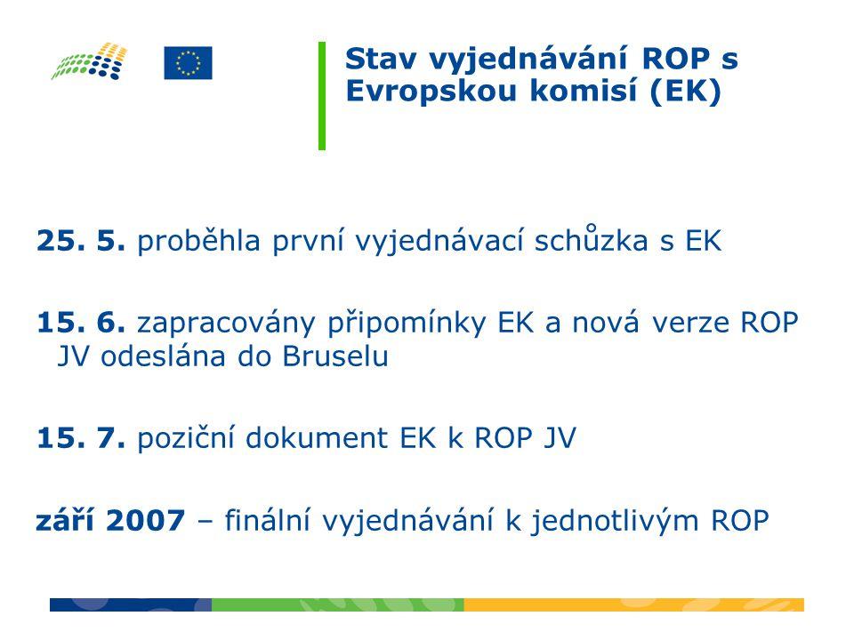 Stav vyjednávání ROP s Evropskou komisí (EK) 25. 5.