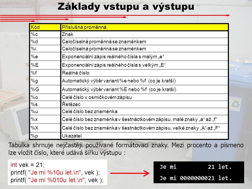 Základy vstupu a výstupu KódPříslušná proměnná %cZnak %dCeločíselná proměnná se znaménkem %iCeločíselná proměnná se znaménkem %eExponenciální zápis re