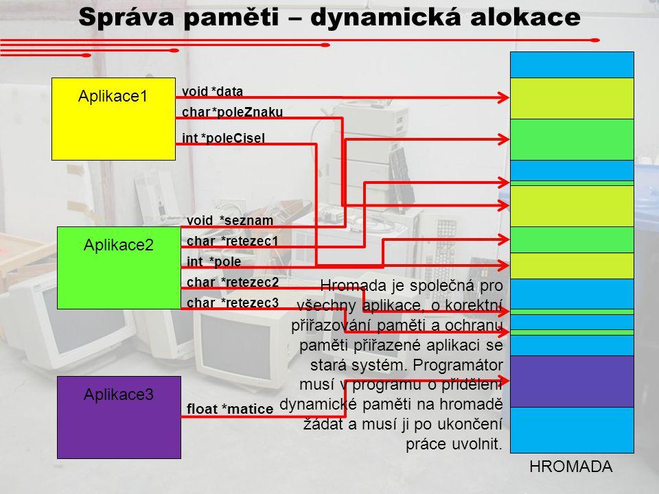 Správa paměti – dynamická alokace HROMADA Aplikace1 Aplikace2 Aplikace3 void *data char *poleZnaku int *poleCisel void *seznam char *retezec1 int *pol