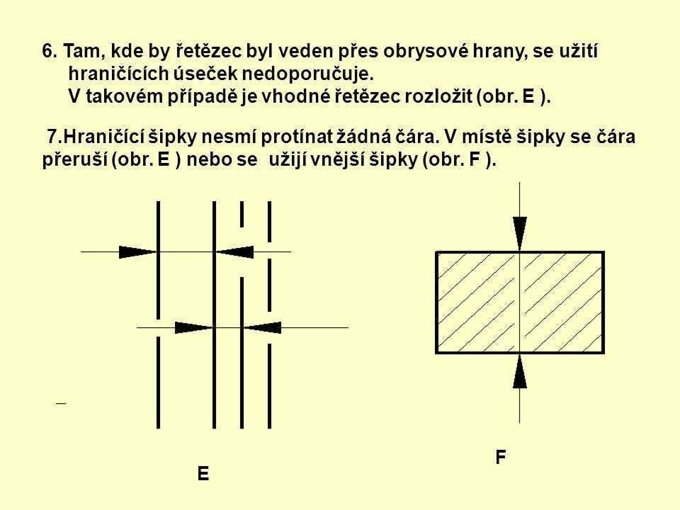 6.Tam, kde by řetězec byl veden přes obrysové hrany, se užití hraničících úseček nedoporučuje.