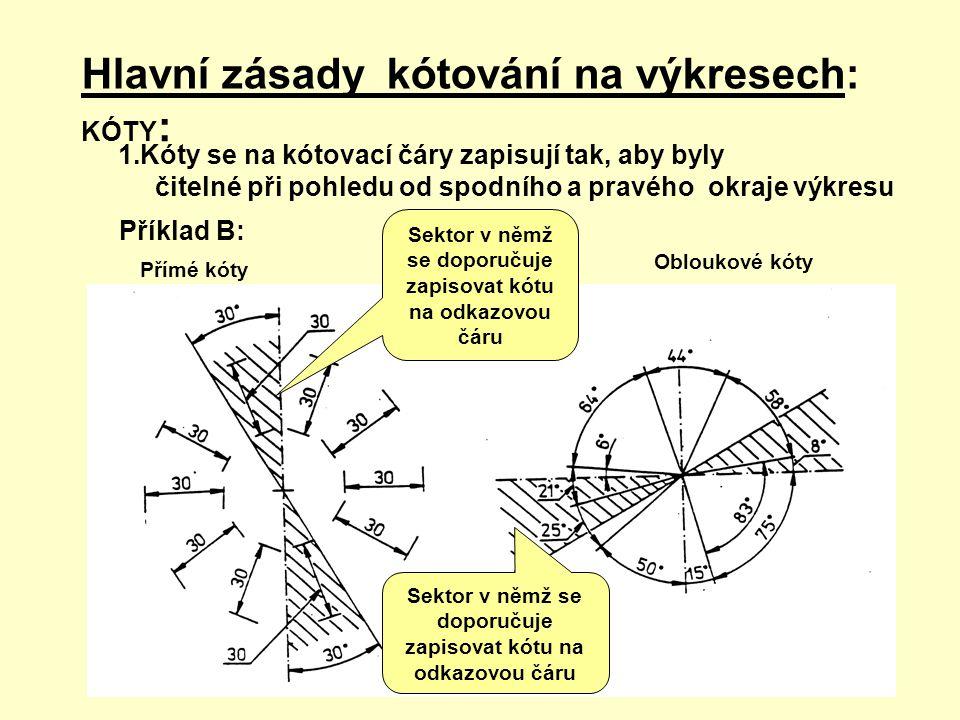 Hlavní zásady kótování na výkresech: KÓTY : 1.Kóty se na kótovací čáry zapisují tak, aby byly čitelné při pohledu od spodního a pravého okraje výkresu Příklad B: Sektor v němž se doporučuje zapisovat kótu na odkazovou čáru Přímé kóty Obloukové kóty Sektor v němž se doporučuje zapisovat kótu na odkazovou čáru