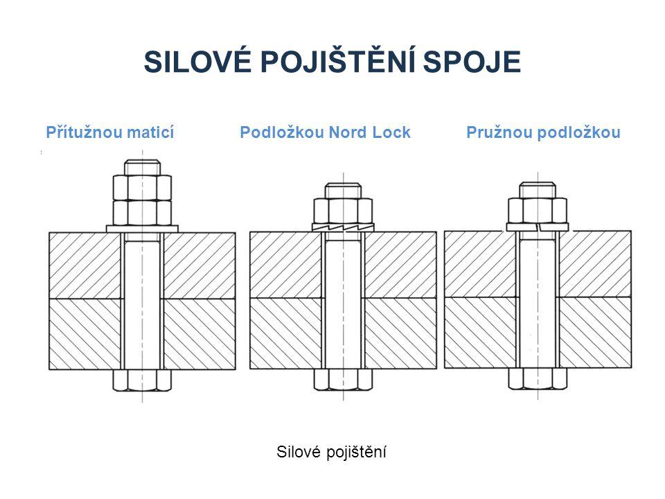 SILOVÉ POJIŠTĚNÍ SPOJE Přítužnou maticí Podložkou Nord Lock Pružnou podložkou Silové pojištění