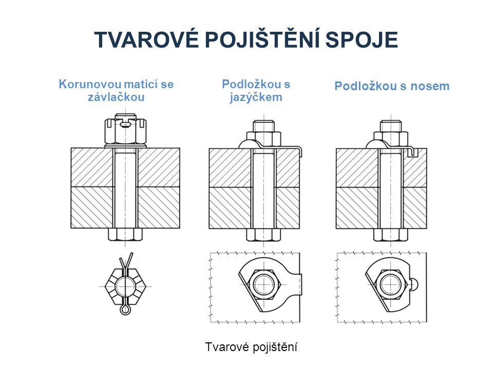 TVAROVÉ POJIŠTĚNÍ SPOJE Korunovou maticí se závlačkou Podložkou s jazýčkem Podložkou s nosem Tvarové pojištění