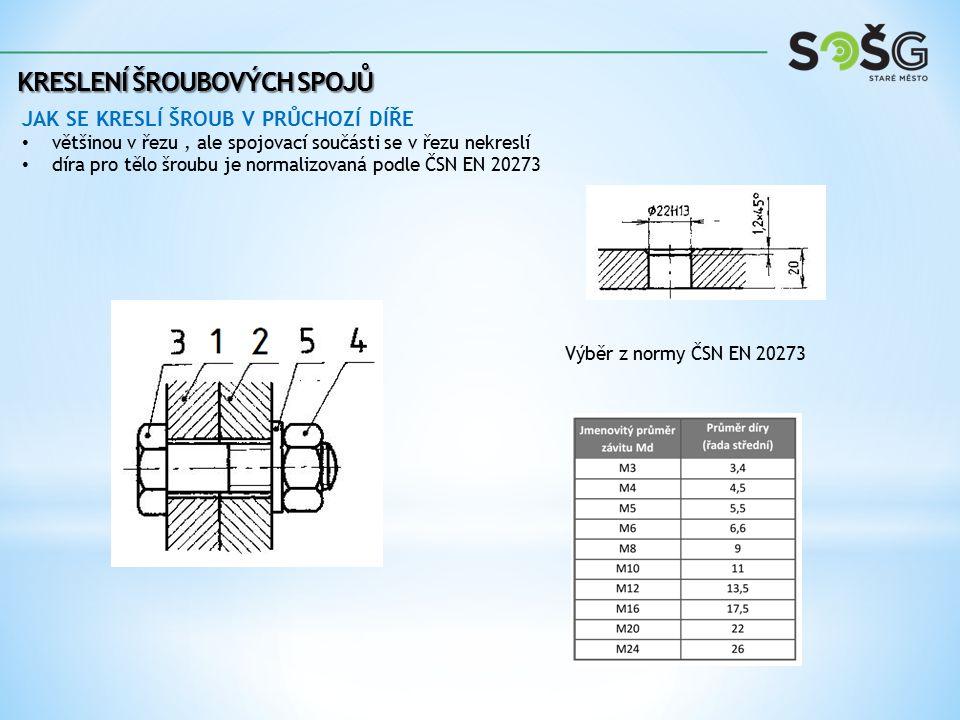 KRESLENÍ ŠROUBOVÝCH SPOJŮ JAK SE KRESLÍ ŠROUB ZAVRTANÝ A ZAVRTANÝ ZAHLOUBENÝ šroubový spoj se většinou kreslí v řezu, ale spojovací součásti se v řezu nekreslí zahloubení pro hlavu šroubu je normalizované podle ČSN 02 1020 pro šestihrannou hlavu, ČSN 02 1024 pro válcovou hlavu a ČSN 02 1023 (ISO 15065) pro zápustnou hlavu kuželovou průchozí díra pro šroub (kóta D) je také normalizovaná podle ČSN EN 20 273 (ČSN 02 1050) závit zašroubovaný v materiálu se nešrafuje konec závitu nesmí být vnořený (zašroubovaný) do spojovaného materiálu, protože to NELZE MONTÁŽNĚ PROVÉST.