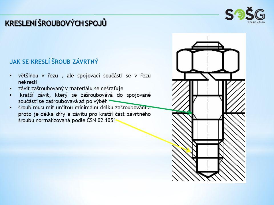 KRESLENÍ ŠROUBOVÝCH SPOJŮ JAK SE KRESLÍ ŠROUB ZÁVRTNÝ většinou v řezu, ale spojovací součásti se v řezu nekreslí závit zašroubovaný v materiálu se nešrafuje kratší závit, který se zašroubovává do spojované součásti se zašroubovává až po výběh šroub musí mít určitou minimální délku zašroubování a proto je délka díry a závitu pro kratší část závrtného šroubu normalizovaná podle ČSN 02 1051