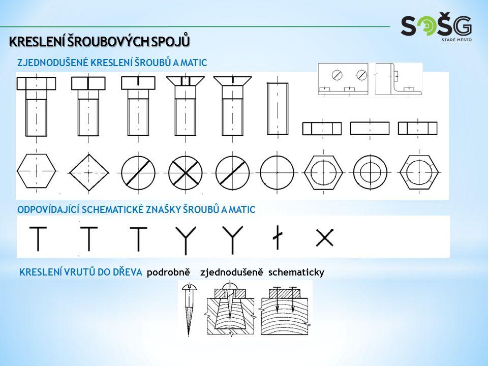 ODPOVÍDAJÍCÍ SCHEMATICKÉ ZNAŠKY ŠROUBŮ A MATIC KRESLENÍ ŠROUBOVÝCH SPOJŮ ZJEDNODUŠENÉ KRESLENÍ ŠROUBŮ A MATIC KRESLENÍ VRUTŮ DO DŘEVA podrobně zjednodušeně schematicky
