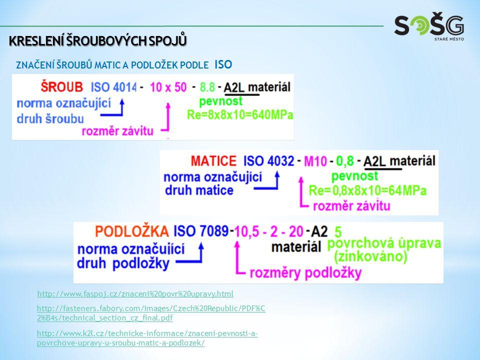 KRESLENÍ ŠROUBOVÝCH SPOJŮ ZNAČENÍ ŠROUBŮ MATIC A PODLOŽEK PODLE ISO http://www.faspoj.cz/znaceni%20povr%20upravy.html http://fasteners.fabory.com/Images/Czech%20Republic/PDF%C 2%B4s/technical_section_cz_final.pdf http://www.k2l.cz/technicke-informace/znaceni-pevnosti-a- povrchove-upravy-u-sroubu-matic-a-podlozek/