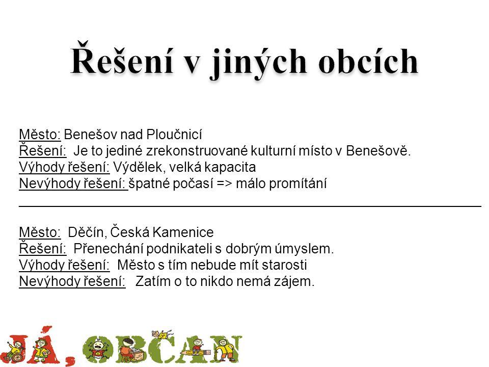 Město: Benešov nad Ploučnicí Řešení: Je to jediné zrekonstruované kulturní místo v Benešově.
