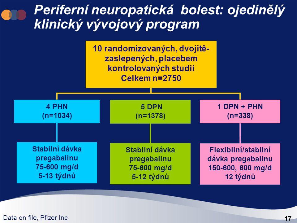 17 Periferní neuropatická bolest: ojedinělý klinický vývojový program 10 randomizovaných, dvojitě- zaslepených, placebem kontrolovaných studií Celkem
