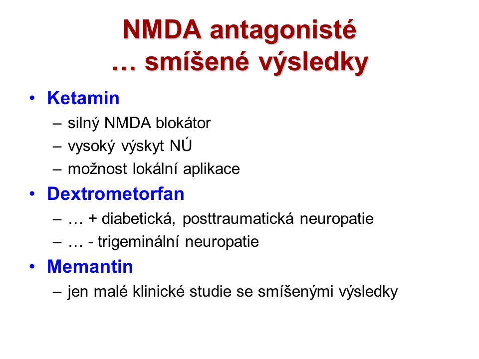 NMDA antagonisté … smíšené výsledky Ketamin –silný NMDA blokátor –vysoký výskyt NÚ –možnost lokální aplikace Dextrometorfan –… + diabetická, posttraum