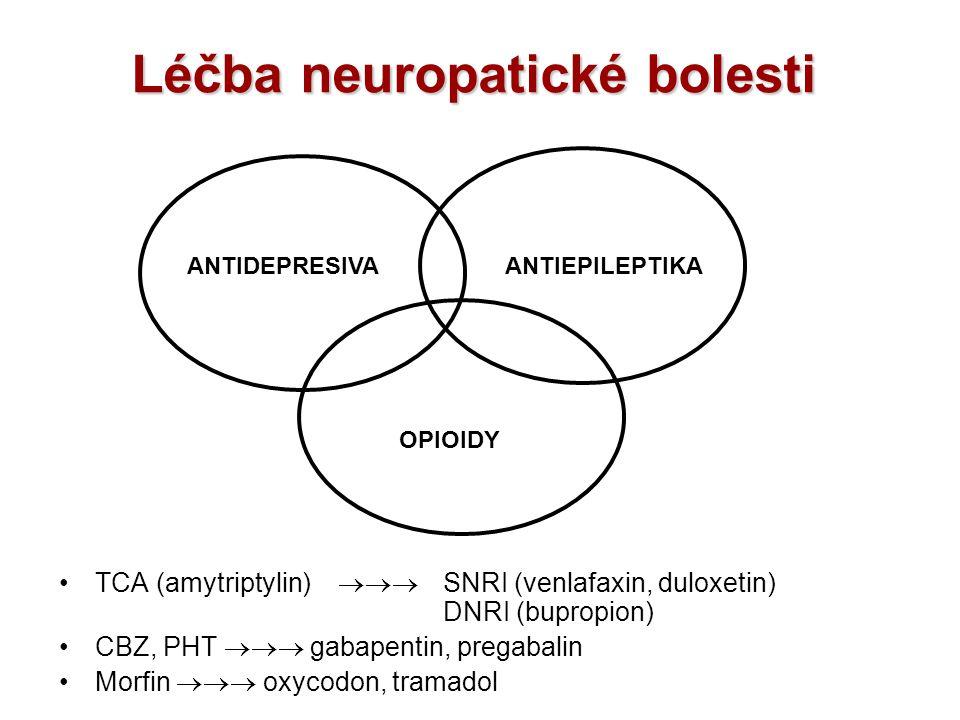 Klasifikace farmak k terapii neuropatické bolesti membrány – stabilizující léčiva –antiepileptika carbamazepin, fenytoin, valproát –antiarytmika lidocain, mexiletin  inhibice v zadních rozích –antiepileptika clonazepam, gabapentin –antidepresiva amitriptylin, imipramin, fluoxetin –GABA-B agonisté…..baclofen