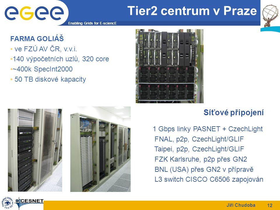 Enabling Grids for E-sciencE Jiří Chudoba 12 Tier2 centrum v Praze 1 Gbps linky PASNET + CzechLight FNAL, p2p, CzechLight/GLIF Taipei, p2p, CzechLight/GLIF FZK Karlsruhe, p2p přes GN2 BNL (USA) přes GN2 v přípravě L3 switch CISCO C6506 zapojován FARMA GOLIÁŠ ve FZÚ AV ČR, v.v.i.