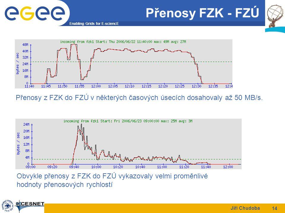 Enabling Grids for E-sciencE Jiří Chudoba 14 Přenosy FZK - FZÚ Přenosy z FZK do FZÚ v některých časových úsecích dosahovaly až 50 MB/s.