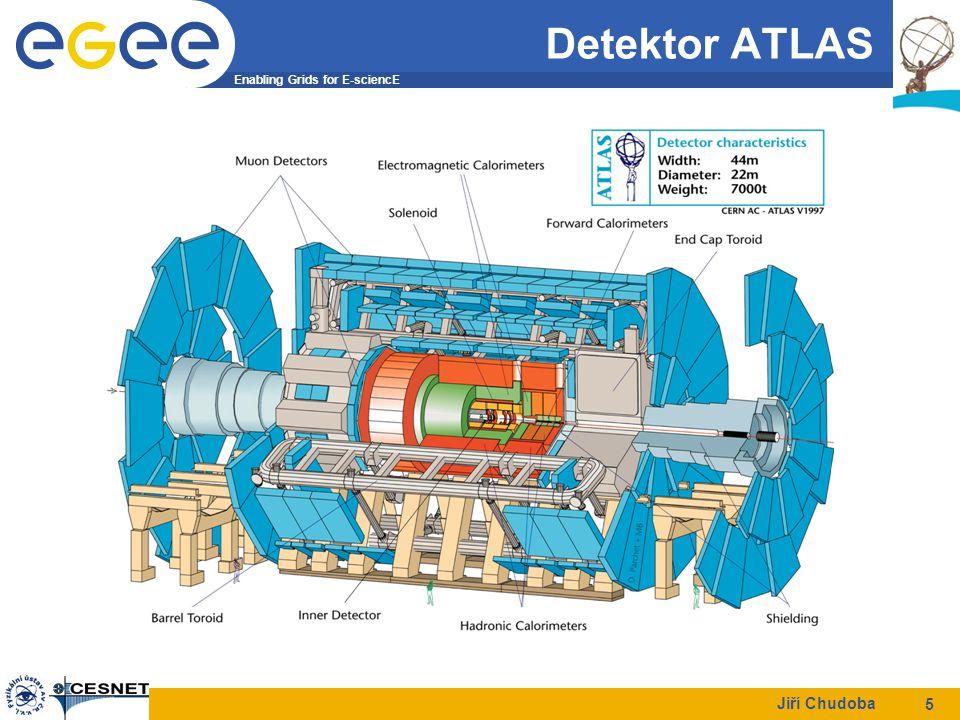 Enabling Grids for E-sciencE Jiří Chudoba 5 Detektor ATLAS