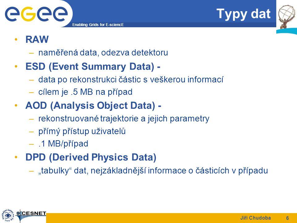 """Enabling Grids for E-sciencE Jiří Chudoba 6 Typy dat RAW –naměřená data, odezva detektoru ESD (Event Summary Data) - –data po rekonstrukci částic s veškerou informací –cílem je.5 MB na případ AOD (Analysis Object Data) - –rekonstruované trajektorie a jejich parametry –přímý přístup uživatelů –.1 MB/případ DPD (Derived Physics Data) –""""tabulky dat, nejzákladnější informace o částicích v případu"""