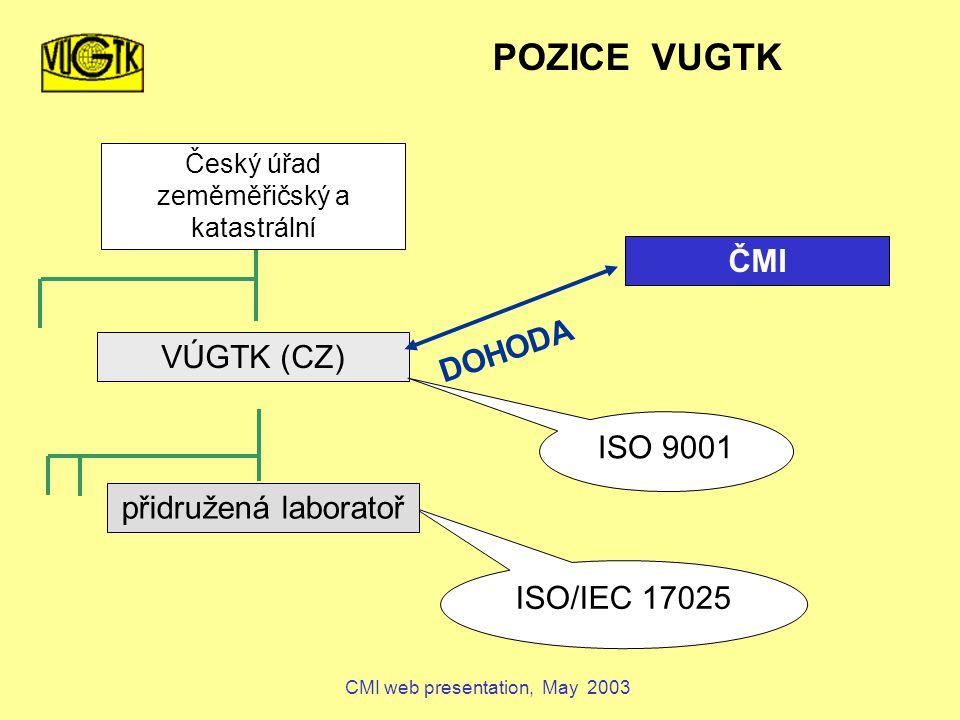 CMI web presentation, May 2003 ISO/IEC 17025 POZICE VUGTK Český úřad zeměměřičský a katastrální VÚGTK (CZ) přidružená laboratoř ČMI DOHODA ISO 9001
