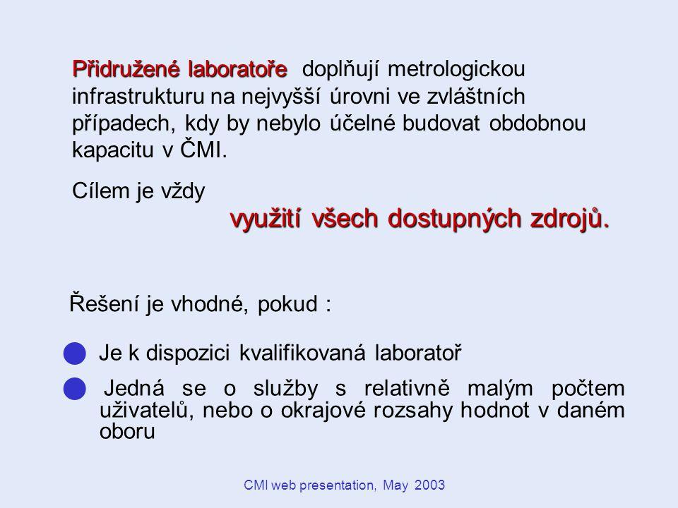 CMI web presentation, May 2003 Přidružené laboratoře Přidružené laboratoře doplňují metrologickou infrastrukturu na nejvyšší úrovni ve zvláštních případech, kdy by nebylo účelné budovat obdobnou kapacitu v ČMI.