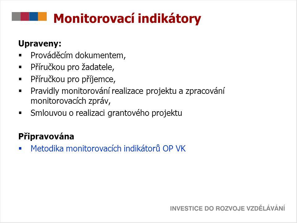 Monitorovací indikátory Upraveny:  Prováděcím dokumentem,  Příručkou pro žadatele,  Příručkou pro příjemce,  Pravidly monitorování realizace proje