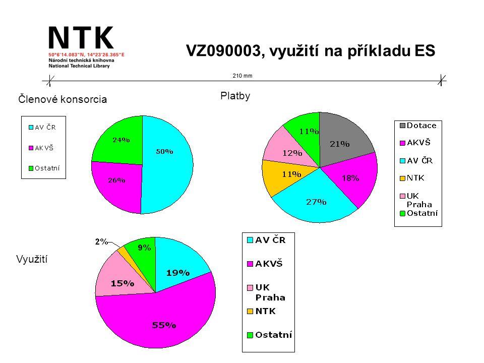 210 mm Členové konsorcia VZ090003, využití na příkladu ES Platby Využití