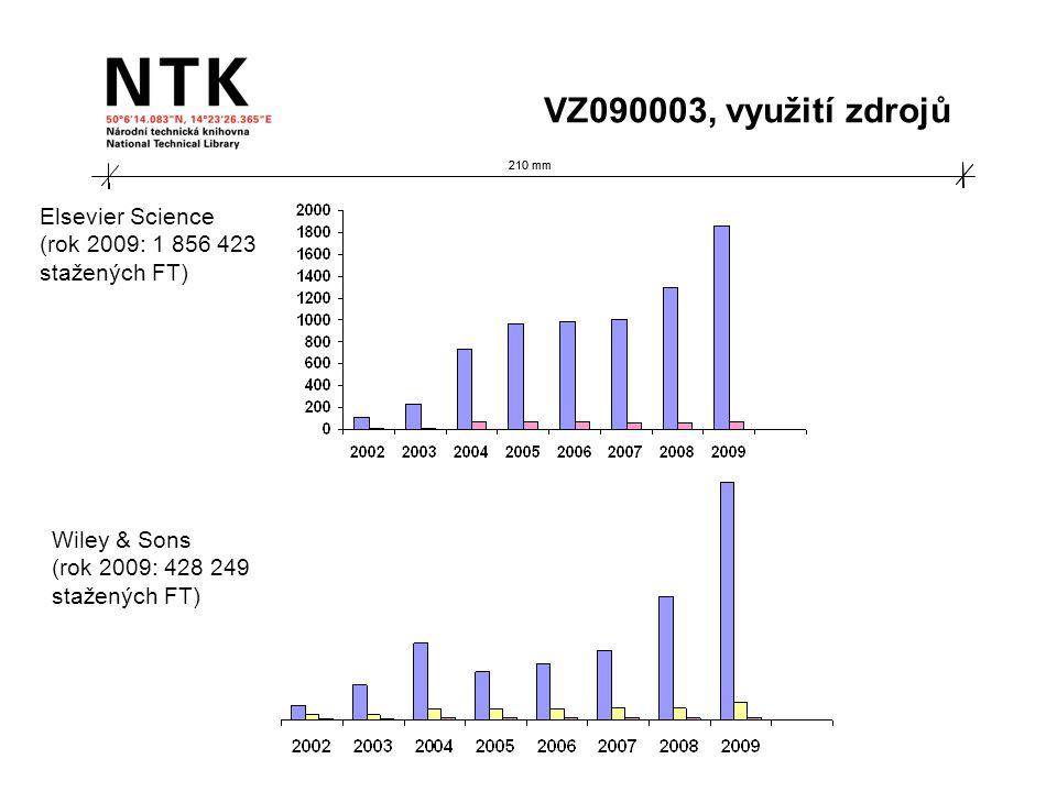 210 mm Elsevier Science (rok 2009: 1 856 423 stažených FT) VZ090003, využití zdrojů Wiley & Sons (rok 2009: 428 249 stažených FT)
