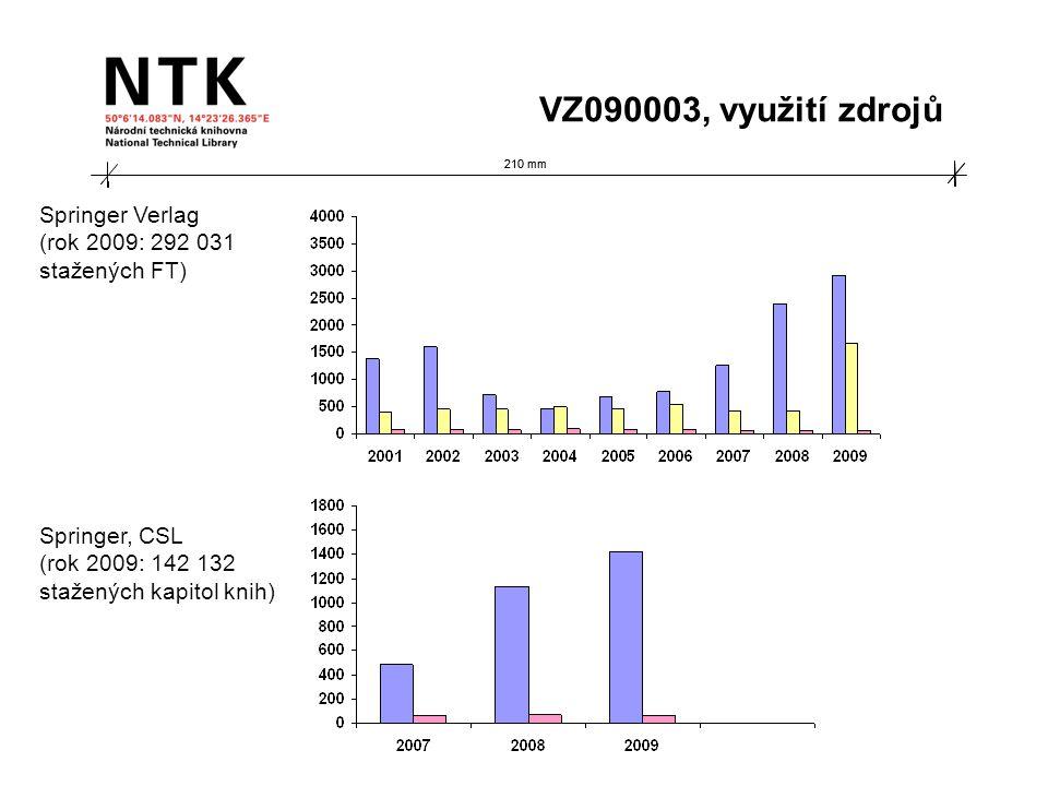 210 mm Springer Verlag (rok 2009: 292 031 stažených FT) VZ090003, využití zdrojů Springer, CSL (rok 2009: 142 132 stažených kapitol knih)