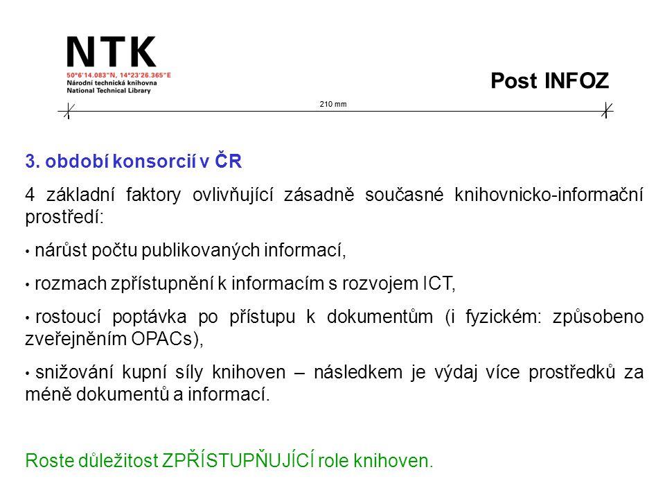 210 mm 3. období konsorcií v ČR 4 základní faktory ovlivňující zásadně současné knihovnicko-informační prostředí: nárůst počtu publikovaných informací