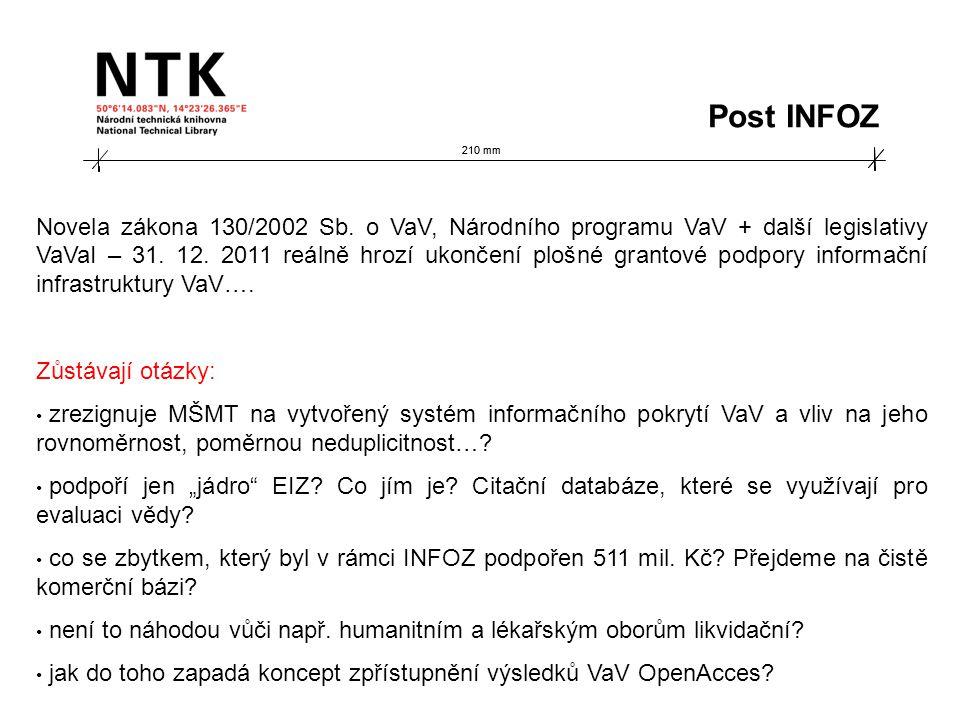 210 mm Novela zákona 130/2002 Sb. o VaV, Národního programu VaV + další legislativy VaVaI – 31. 12. 2011 reálně hrozí ukončení plošné grantové podpory
