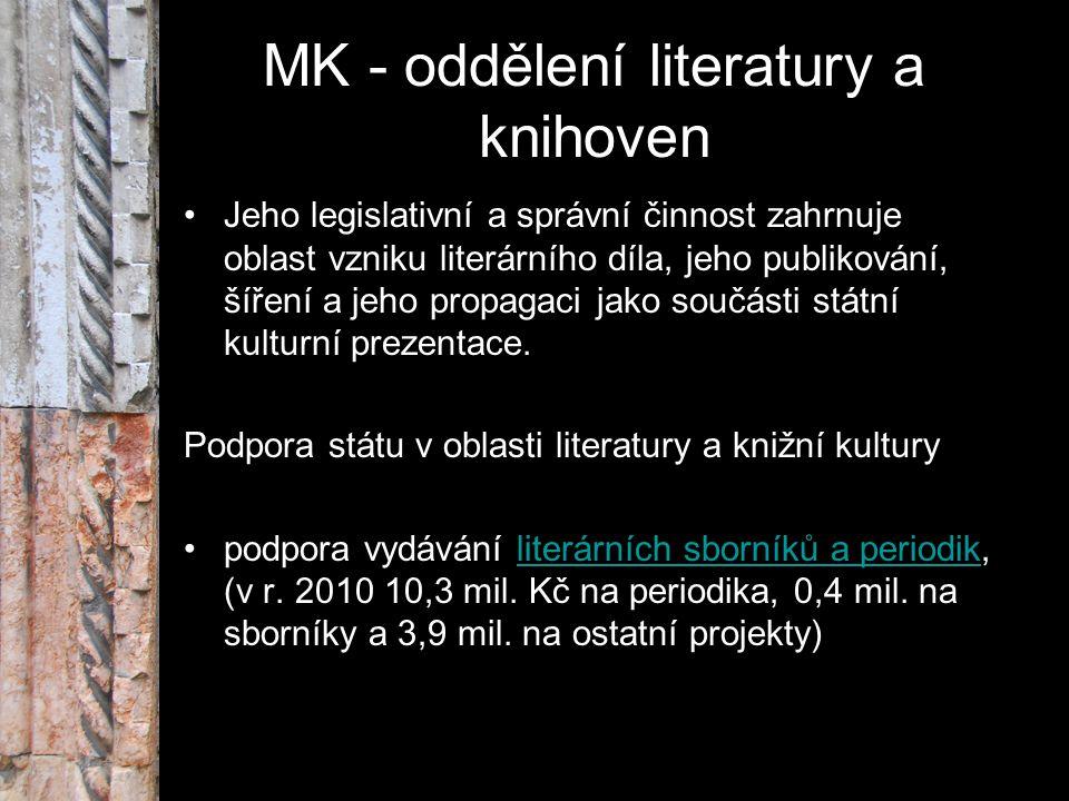 MK - oddělení literatury a knihoven Jeho legislativní a správní činnost zahrnuje oblast vzniku literárního díla, jeho publikování, šíření a jeho propa