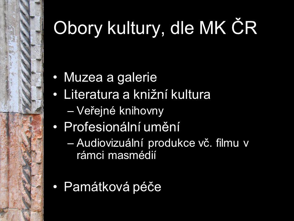 Obory kultury, dle MK ČR Muzea a galerie Literatura a knižní kultura –Veřejné knihovny Profesionální umění –Audiovizuální produkce vč. filmu v rámci m