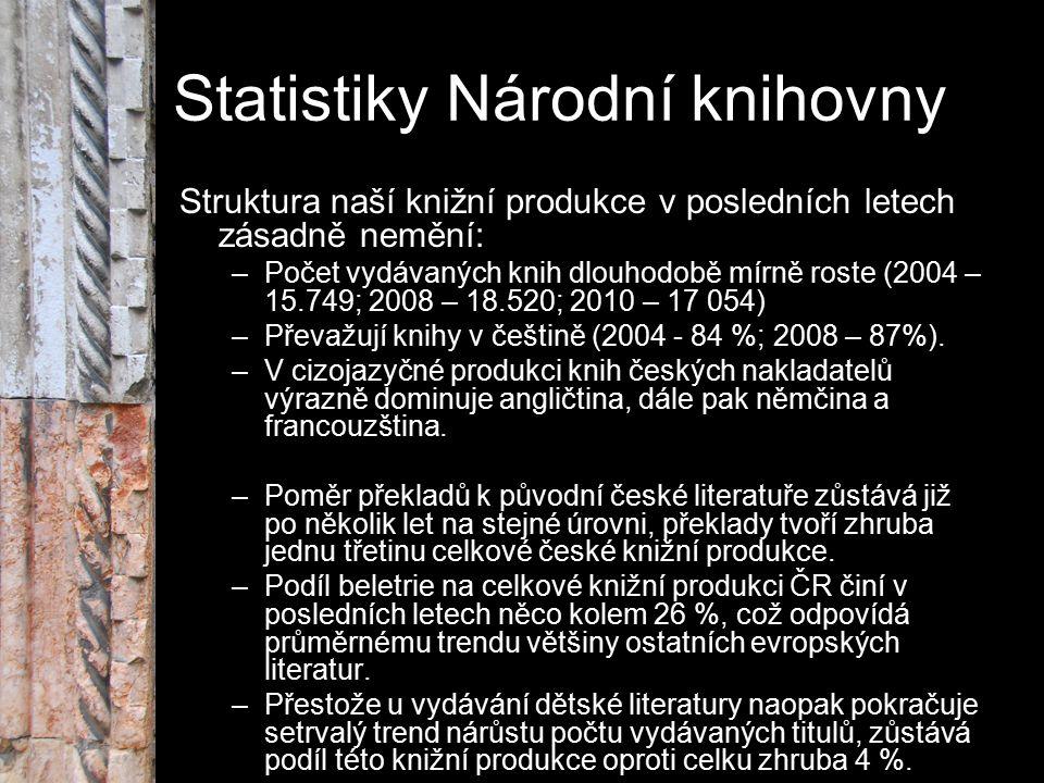 Statistiky Národní knihovny Struktura naší knižní produkce v posledních letech zásadně nemění: –Počet vydávaných knih dlouhodobě mírně roste (2004 – 1