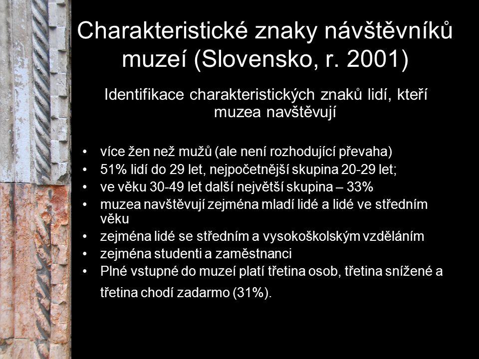 Charakteristické znaky návštěvníků muzeí (Slovensko, r. 2001) Identifikace charakteristických znaků lidí, kteří muzea navštěvují více žen než mužů (al