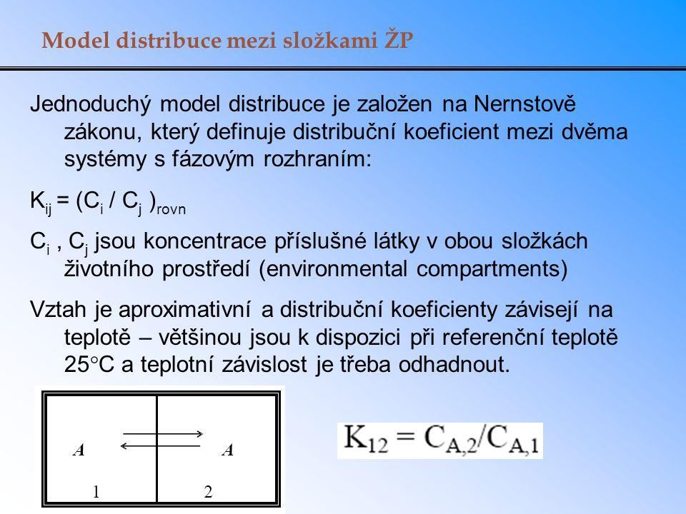 Model distribuce mezi složkami ŽP Jednoduchý model distribuce je založen na Nernstově zákonu, který definuje distribuční koeficient mezi dvěma systémy