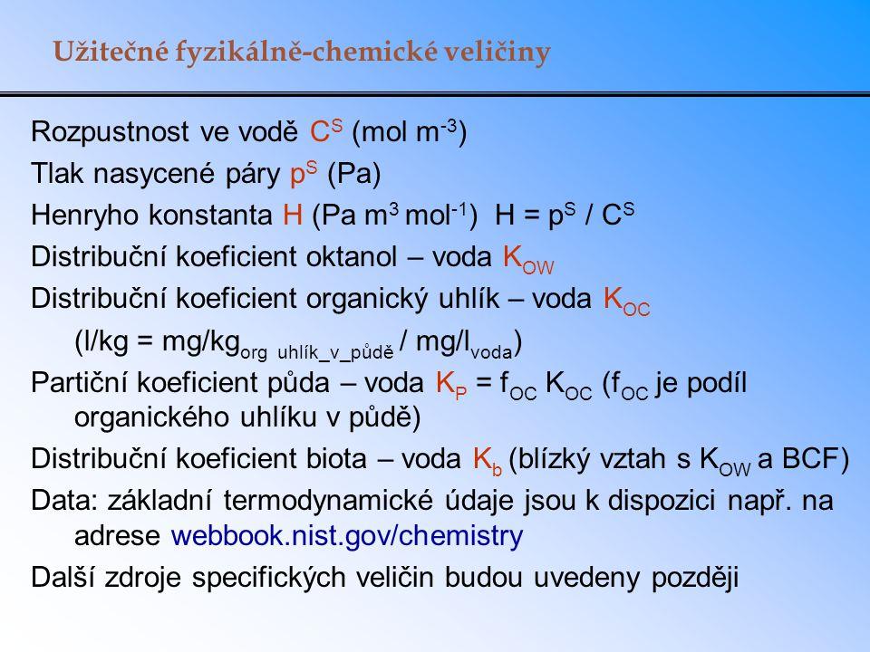 Užitečné fyzikálně-chemické veličiny Rozpustnost ve vodě C S (mol m -3 ) Tlak nasycené páry p S (Pa) Henryho konstanta H (Pa m 3 mol -1 ) H = p S / C
