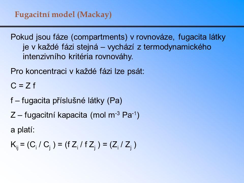 Fugacitní model (Mackay) Pokud jsou fáze (compartments) v rovnováze, fugacita látky je v každé fázi stejná – vychází z termodynamického intenzivního k