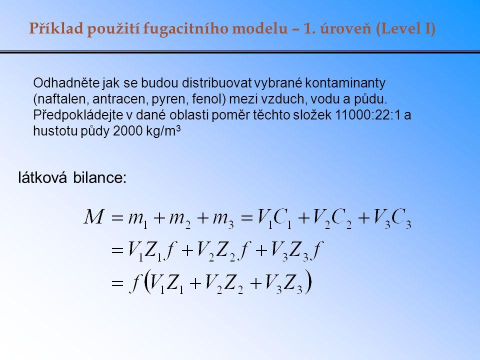Příklad použití fugacitního modelu – 1. úroveň (Level I) Odhadněte jak se budou distribuovat vybrané kontaminanty (naftalen, antracen, pyren, fenol) m