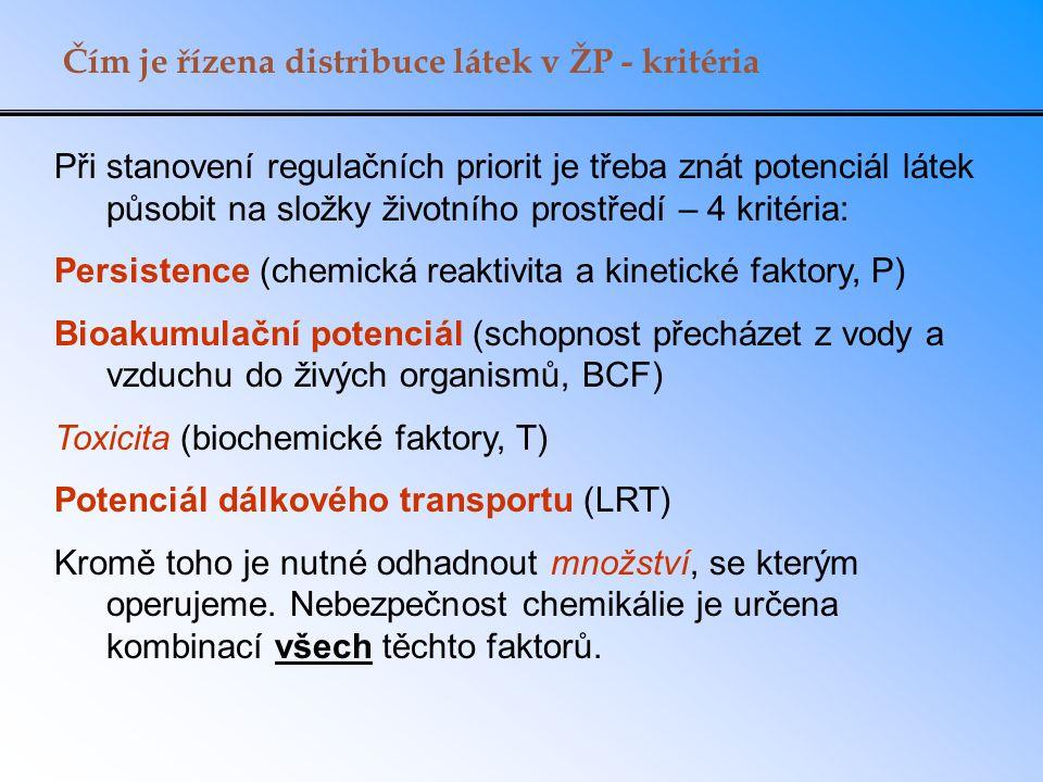 Čím je řízena distribuce látek v ŽP - kritéria Při stanovení regulačních priorit je třeba znát potenciál látek působit na složky životního prostředí –