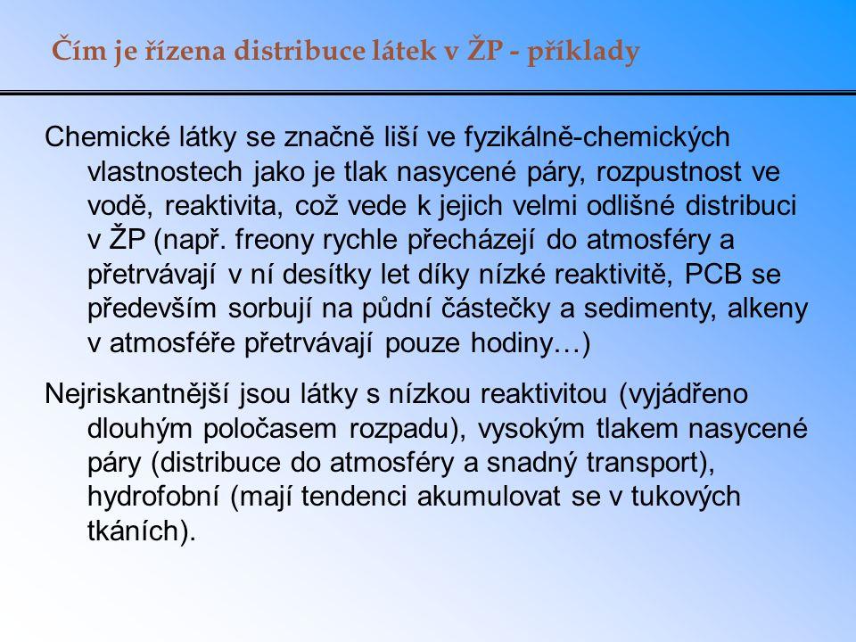 Čím je řízena distribuce látek v ŽP - příklady Chemické látky se značně liší ve fyzikálně-chemických vlastnostech jako je tlak nasycené páry, rozpustn