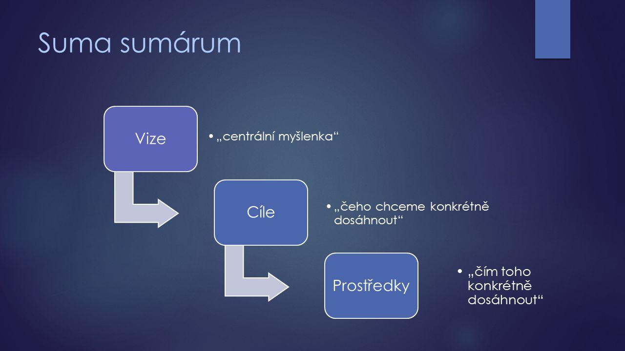 """Suma sumárum Vize """"centrální myšlenka Cíle """"čeho chceme konkrétně dosáhnout Prostředky """"čím toho konkrétně dosáhnout"""