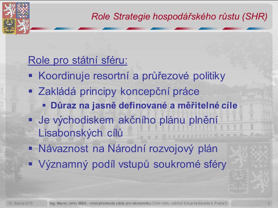 Ing. Martin Jahn, MBA – místopředseda vlády pro ekonomiku (Úřad vlády, nábřeží Eduarda Beneše 4, Praha1)12. dubna 20152 Role Strategie hospodářského r