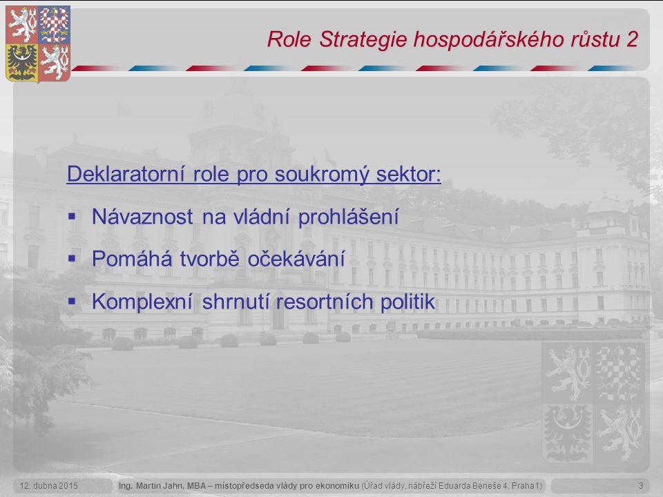 Ing. Martin Jahn, MBA – místopředseda vlády pro ekonomiku (Úřad vlády, nábřeží Eduarda Beneše 4, Praha1)12. dubna 20153 Role Strategie hospodářského r