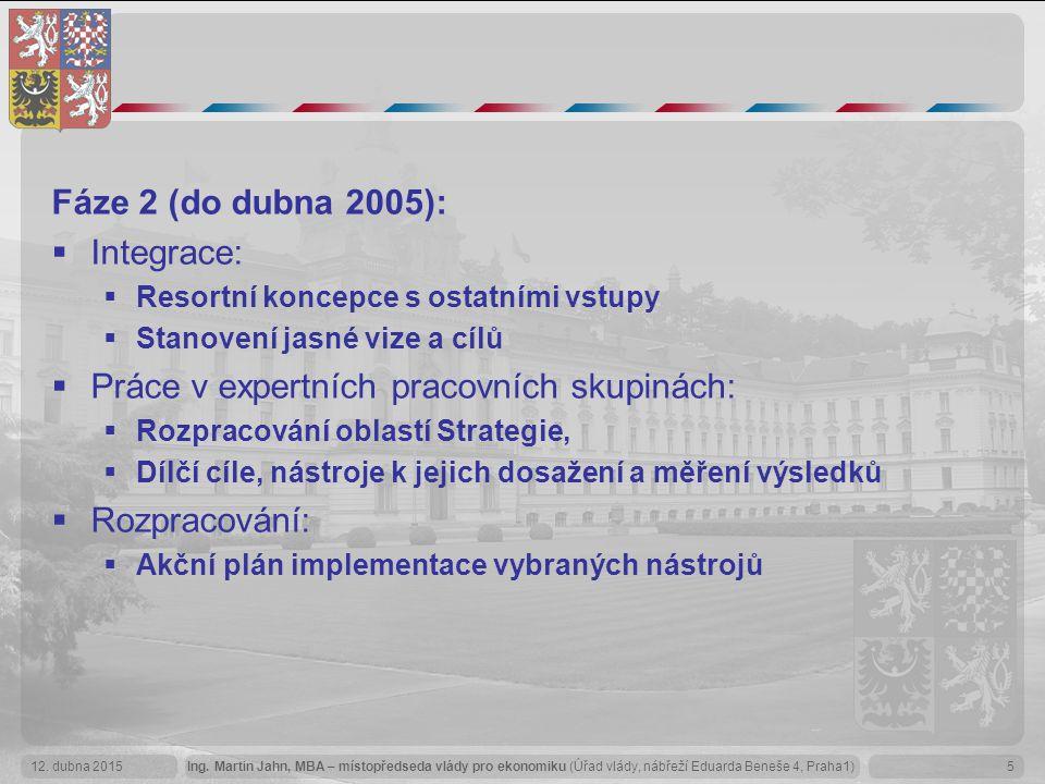 Ing. Martin Jahn, MBA – místopředseda vlády pro ekonomiku (Úřad vlády, nábřeží Eduarda Beneše 4, Praha1)12. dubna 20155 Fáze 2 (do dubna 2005):  Inte