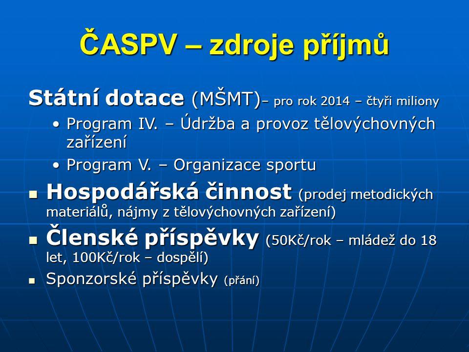 ČASPV – zdroje příjmů Státní dotace (MŠMT) – pro rok 2014 – čtyři miliony Program IV.