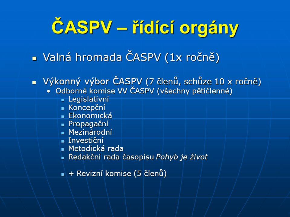 ČASPV – řídící orgány Valná hromada ČASPV (1x ročně) Valná hromada ČASPV (1x ročně) Výkonný výbor ČASPV (7 členů, schůze 10 x ročně) Výkonný výbor ČASPV (7 členů, schůze 10 x ročně) Odborné komise VV ČASPV (všechny pětičlenné)Odborné komise VV ČASPV (všechny pětičlenné) Legislativní Legislativní Koncepční Koncepční Ekonomická Ekonomická Propagační Propagační Mezinárodní Mezinárodní Investiční Investiční Metodická rada Metodická rada Redakční rada časopisu Pohyb je život Redakční rada časopisu Pohyb je život + Revizní komise (5 členů) + Revizní komise (5 členů)
