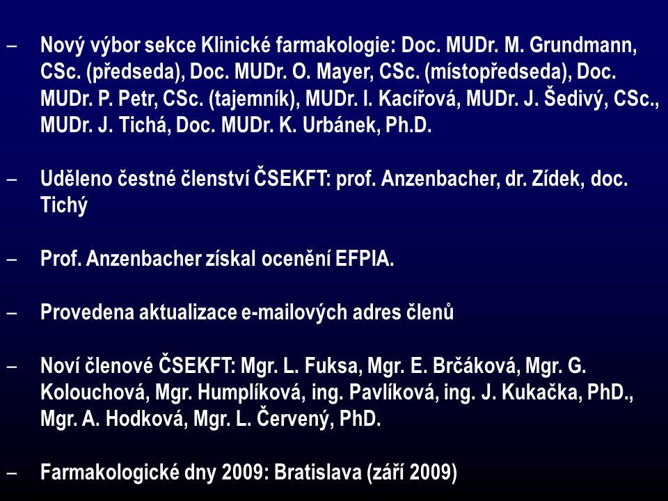 – Nový výbor sekce Klinické farmakologie: Doc. MUDr. M. Grundmann, CSc. (předseda), Doc. MUDr. O. Mayer, CSc. (místopředseda), Doc. MUDr. P. Petr, CSc