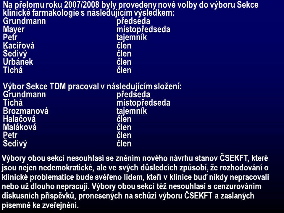 Na přelomu roku 2007/2008 byly provedeny nové volby do výboru Sekce klinické farmakologie s následujícím výsledkem: Grundmannpředseda Mayermístopředse
