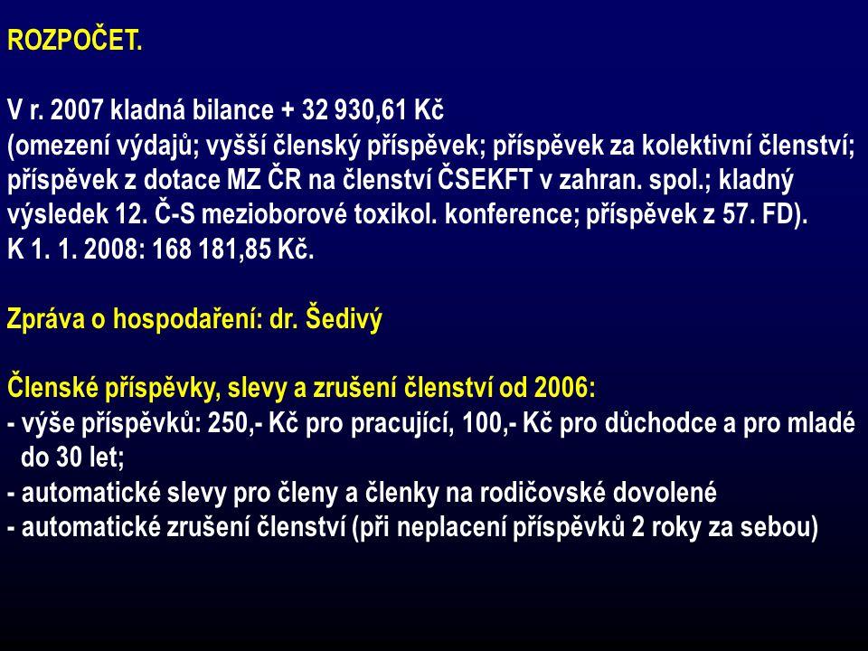 ROZPOČET. V r. 2007 kladná bilance + 32 930,61 Kč (omezení výdajů; vyšší členský příspěvek; příspěvek za kolektivní členství; příspěvek z dotace MZ ČR