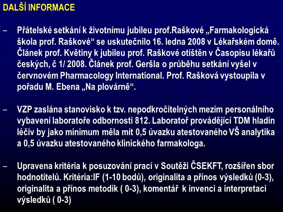 """DALŠÍ INFORMACE – Přátelské setkání k životnímu jubileu prof.Raškové """"Farmakologická škola prof. Raškové"""" se uskutečnilo 16. ledna 2008 v Lékařském do"""
