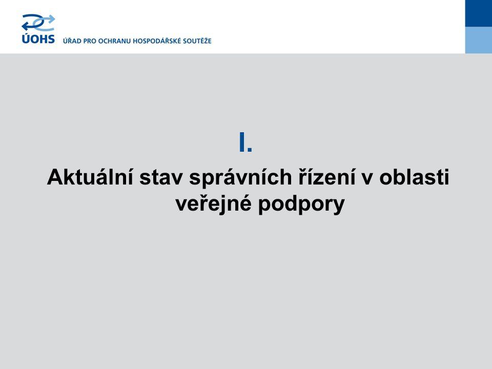 I. Aktuální stav správních řízení v oblasti veřejné podpory