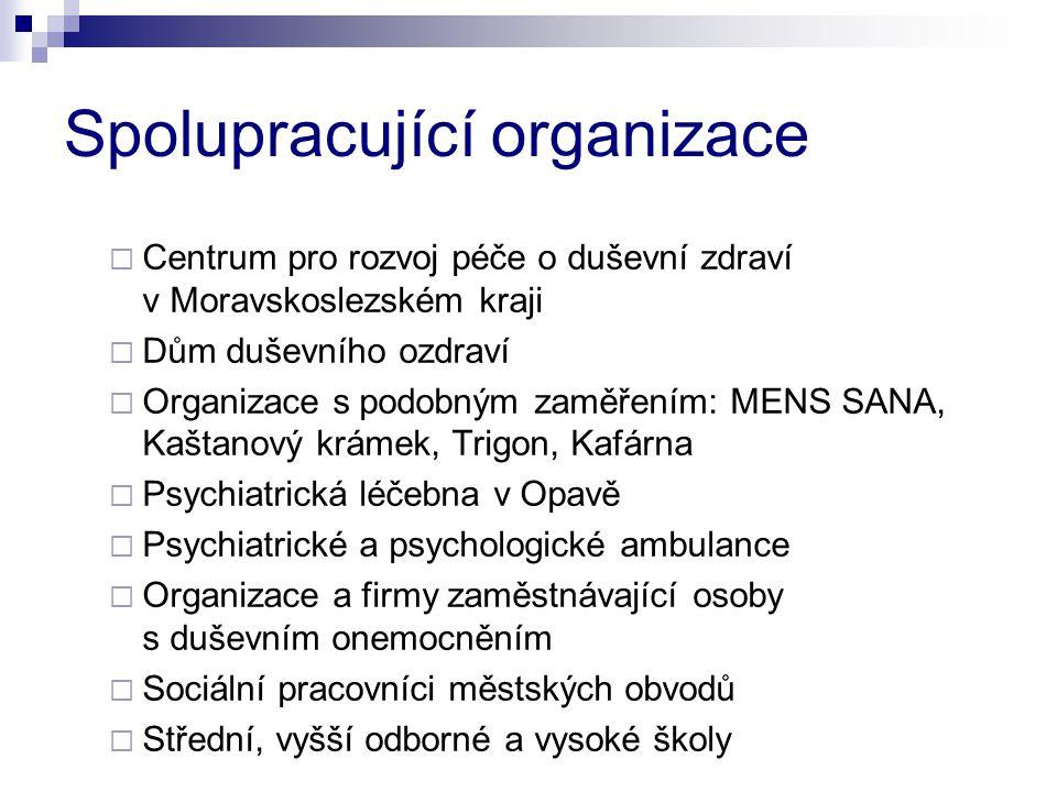 Spolupracující organizace  Centrum pro rozvoj péče o duševní zdraví v Moravskoslezském kraji  Dům duševního ozdraví  Organizace s podobným zaměření
