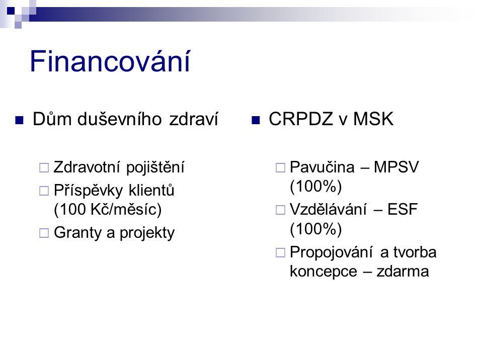 Financování Dům duševního zdraví  Zdravotní pojištění  Příspěvky klientů (100 Kč/měsíc)  Granty a projekty CRPDZ v MSK  Pavučina – MPSV (100%)  V